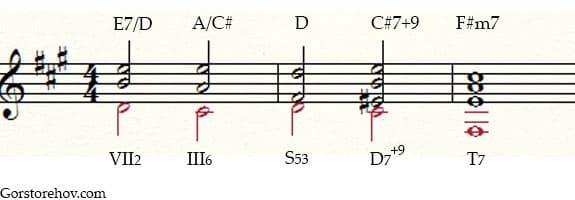 Красивое сочетание аккордов пример 3