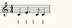 как записывать ноты правильно - рисунок 2