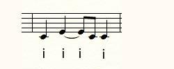 как записывать ноты правильно - рисунок 3