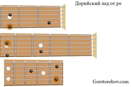 Дорийский лад Dm7 - квинтовые аккорды