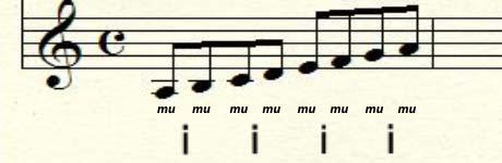 как читать ноты
