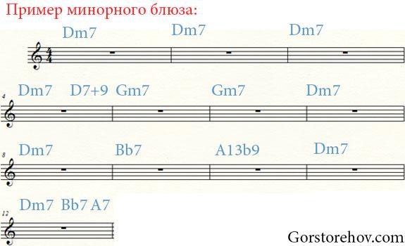 Гармония минорного блюза