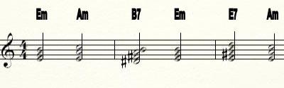 модуляция в музыке