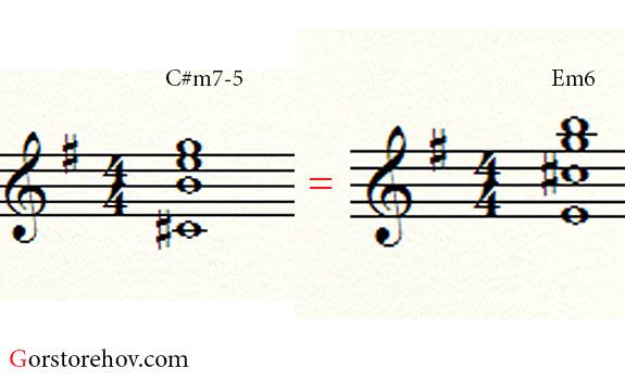 Em6 и C#7-5