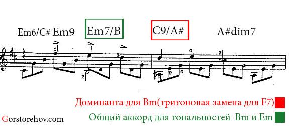 Аккорды для пятого и шестого тактов нового отрезка прелюдии
