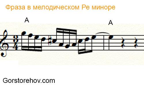 Фраза на Ля мажор в мелодическом Ре миноре