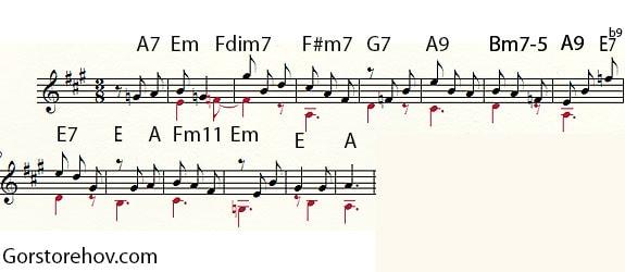 Начало музыки в ля мажоре