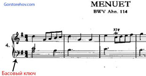 Басовый ключ в нотной записи