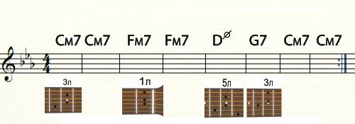 тритоновая замена - джазовые аккорды