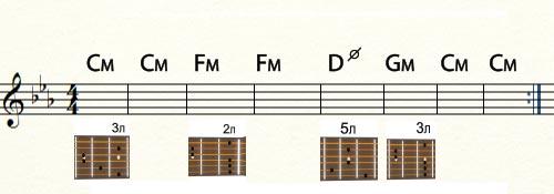 тритоновая замена - простые аккорды