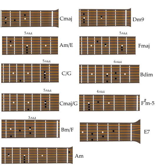 аккорды для простого перебора на гитаре