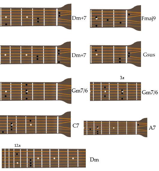 аккорды для перебора пятерочка