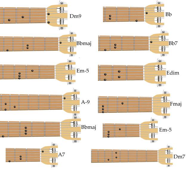 аккорды для сложного перебора