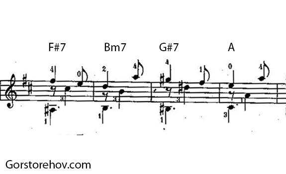 Непонятные аккорды в тональности Ля мажор