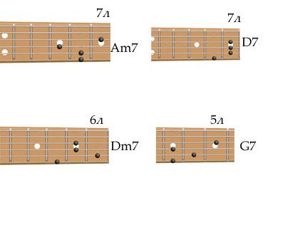 аккорды для тактов 4-8
