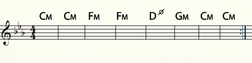 последовательность аккордов в Cm