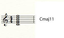 строение аккорда Cmaj11