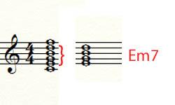 аккорд Em7
