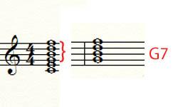аккорд G7