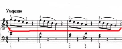 секвенция - мелодическая