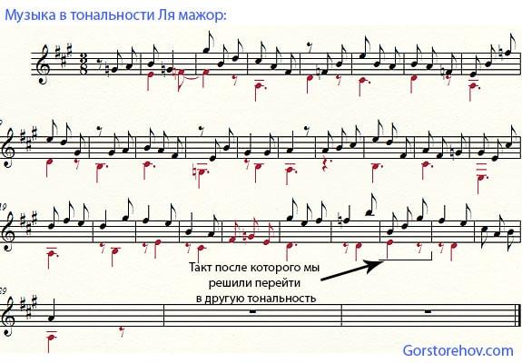 Музыка в одной тональности
