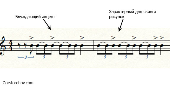 Шаффл с добавлением блуждающего акцента и синкопы, характерный для свинга рисунок