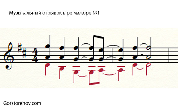 Фрагмент музыки в Ре мажоре