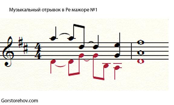 Фрагмент музыки в Ре мажоре пример 2