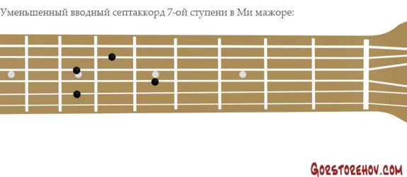 Уменьшённый септаккорд от ноты Ре диез в тональности Ми мажор