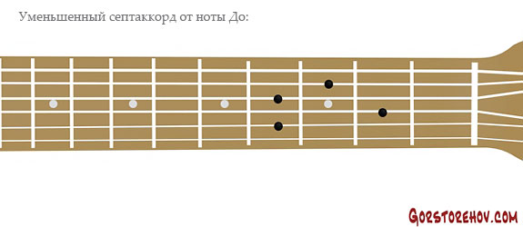 Уменьшённый септаккорд от ноты До