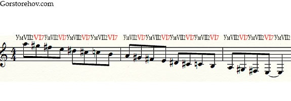 Звукоряд из двух арпеджио