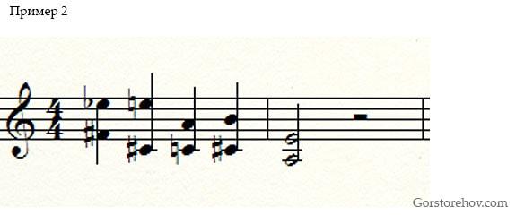 Использование звукоряда пример 2