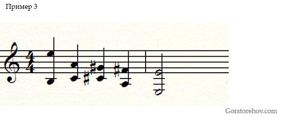 Использование звукоряда пример 3