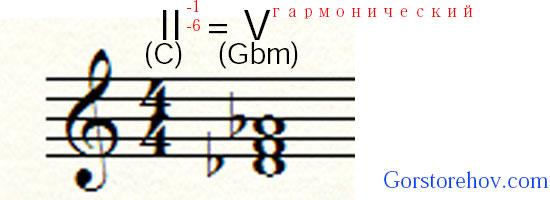 общие аккорды пример с альтерацией