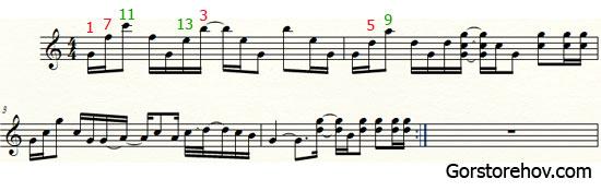 сочинение музыки в тональности G7 - миксолидийский лад