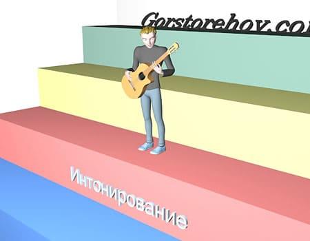 Для чего нужно интонирование в музыке