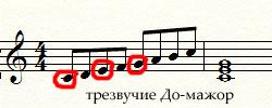 трезвучие от ноты до