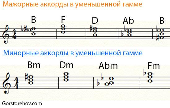 Мажорные и минорные аккорды в уменьшенной гамме