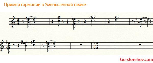 Пример гармонии в уменьшенной гамме