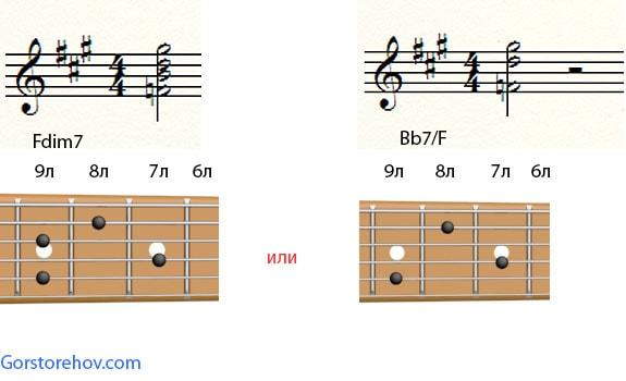Уменьшенный септаккорд в тональности Ля мажор 1 вариант