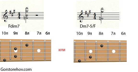 Уменьшенный септаккорд в тональности Ля мажор 2 вариант