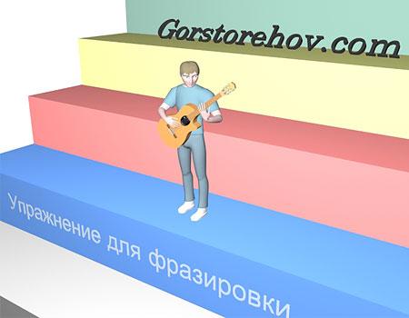 Упражнения для гитары - развитие беглости