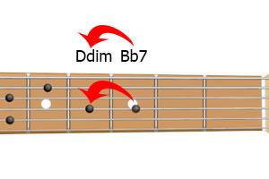 аккорд D-dim