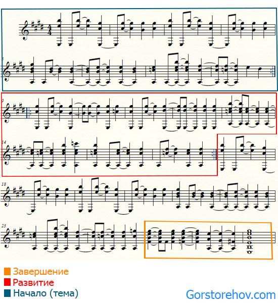 Гармония с использованием мелодического мажора и альтерированных дополнительных ступеней