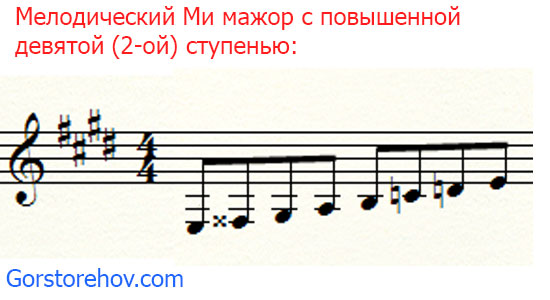 Звукоряд гармонического ми мажора с повышенной девятой ступенью